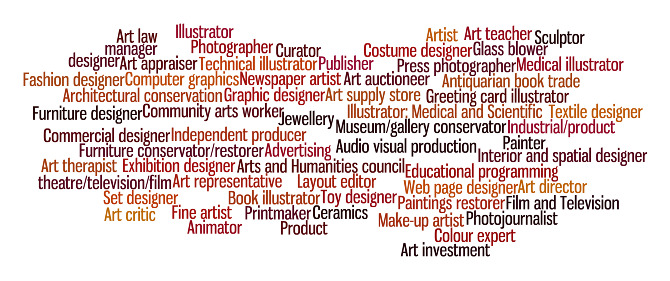 Career Opportunities in the Arts 5.jpg